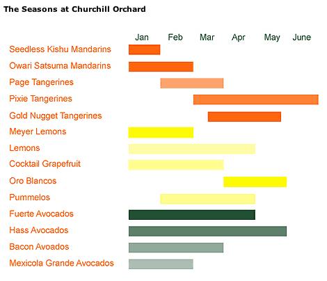 seasons_churchill
